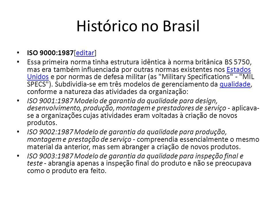 Histórico no Brasil ISO 9000:1987[editar]